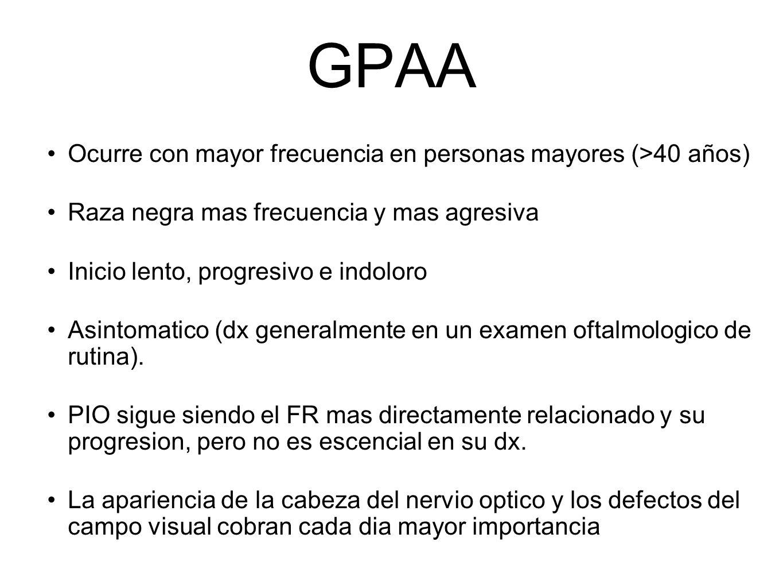 GPAA Ocurre con mayor frecuencia en personas mayores (>40 años) Raza negra mas frecuencia y mas agresiva Inicio lento, progresivo e indoloro Asintomat