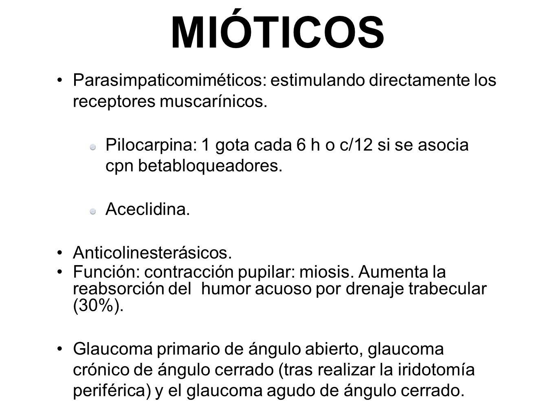 MIÓTICOS Parasimpaticomiméticos: estimulando directamente los receptores muscarínicos. Pilocarpina: 1 gota cada 6 h o c/12 si se asocia cpn betabloque