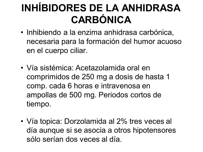 INHÍBIDORES DE LA ANHIDRASA CARBÓNICA Inhibiendo a la enzima anhidrasa carbónica, necesaria para la formación del humor acuoso en el cuerpo ciliar. Ví
