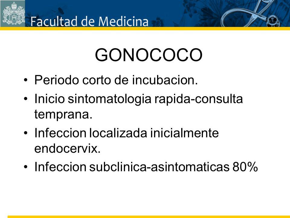 Facultad de Medicina Carrera 7 No. 40-62 Hospital Universitario San Ignacio Bogotá COLOMBIA GONOCOCO Periodo corto de incubacion. Inicio sintomatologi