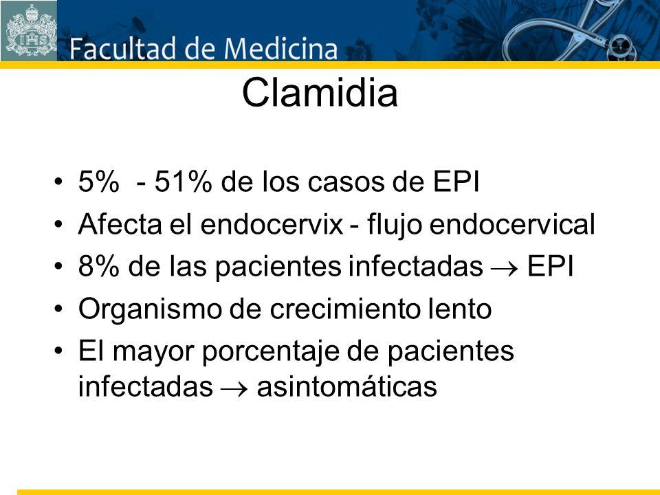 Facultad de Medicina Carrera 7 No. 40-62 Hospital Universitario San Ignacio Bogotá COLOMBIA Clamidia 5% - 51% de los casos de EPI Afecta el endocervix