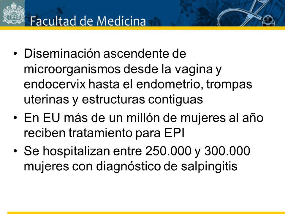 Facultad de Medicina Carrera 7 No. 40-62 Hospital Universitario San Ignacio Bogotá COLOMBIA Diseminación ascendente de microorganismos desde la vagina