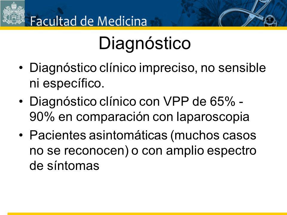 Facultad de Medicina Carrera 7 No. 40-62 Hospital Universitario San Ignacio Bogotá COLOMBIA Diagnóstico Diagnóstico clínico impreciso, no sensible ni