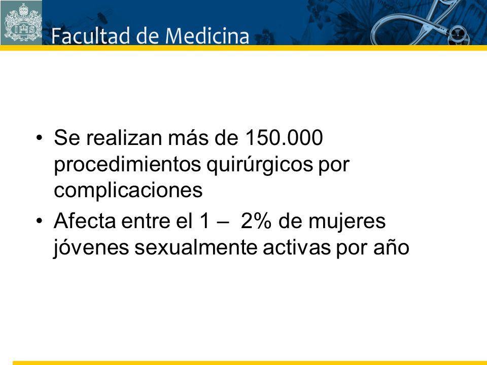 Facultad de Medicina Carrera 7 No. 40-62 Hospital Universitario San Ignacio Bogotá COLOMBIA Se realizan más de 150.000 procedimientos quirúrgicos por