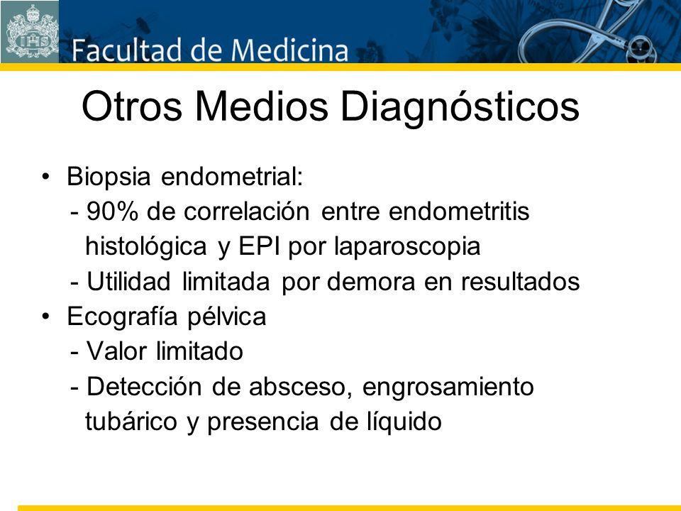 Facultad de Medicina Carrera 7 No. 40-62 Hospital Universitario San Ignacio Bogotá COLOMBIA Otros Medios Diagnósticos Biopsia endometrial: - 90% de co