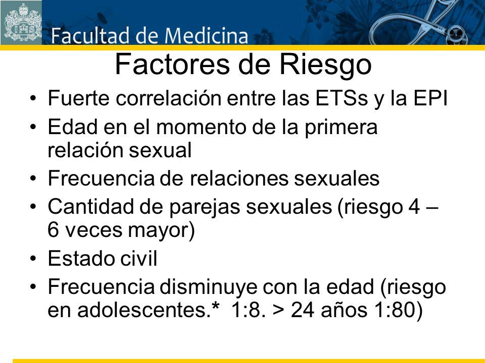 Facultad de Medicina Carrera 7 No. 40-62 Hospital Universitario San Ignacio Bogotá COLOMBIA Factores de Riesgo Fuerte correlación entre las ETSs y la