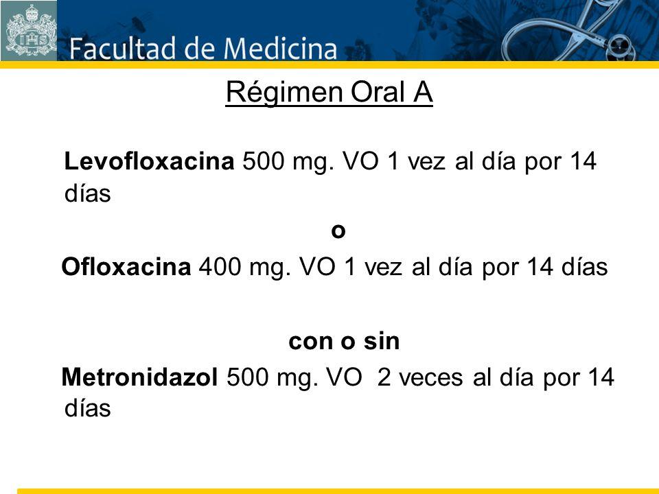 Facultad de Medicina Carrera 7 No. 40-62 Hospital Universitario San Ignacio Bogotá COLOMBIA Régimen Oral A Levofloxacina 500 mg. VO 1 vez al día por 1