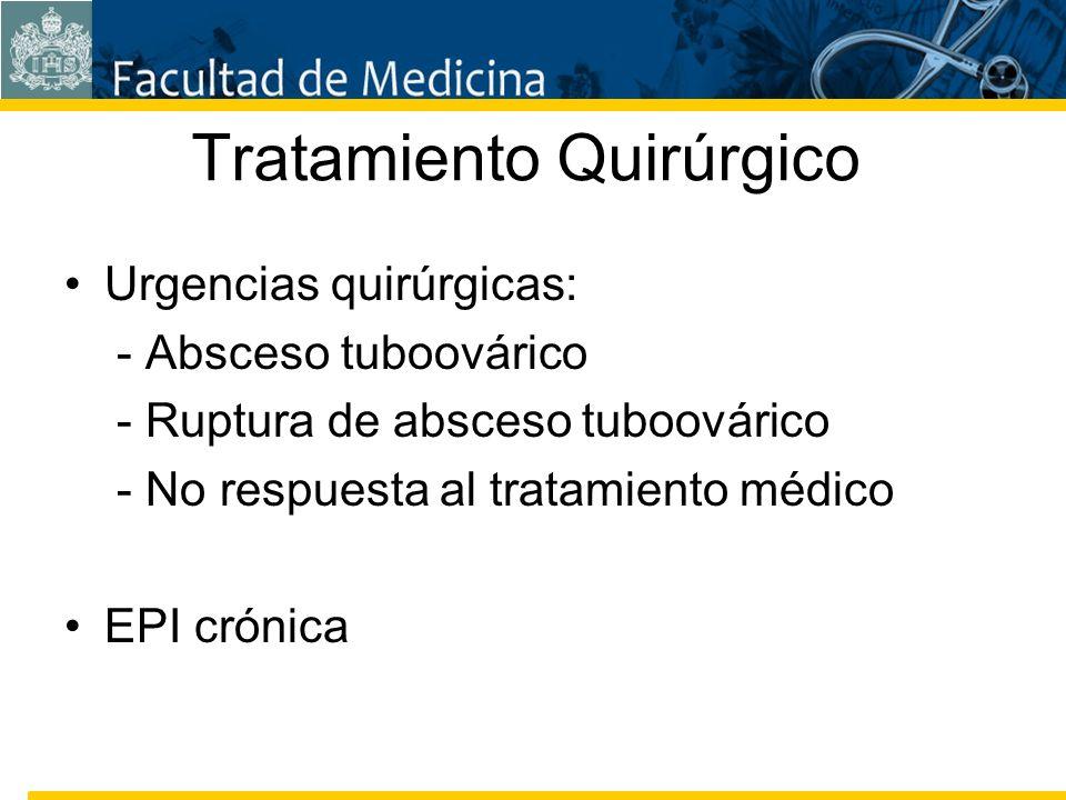 Facultad de Medicina Carrera 7 No. 40-62 Hospital Universitario San Ignacio Bogotá COLOMBIA Tratamiento Quirúrgico Urgencias quirúrgicas: - Absceso tu