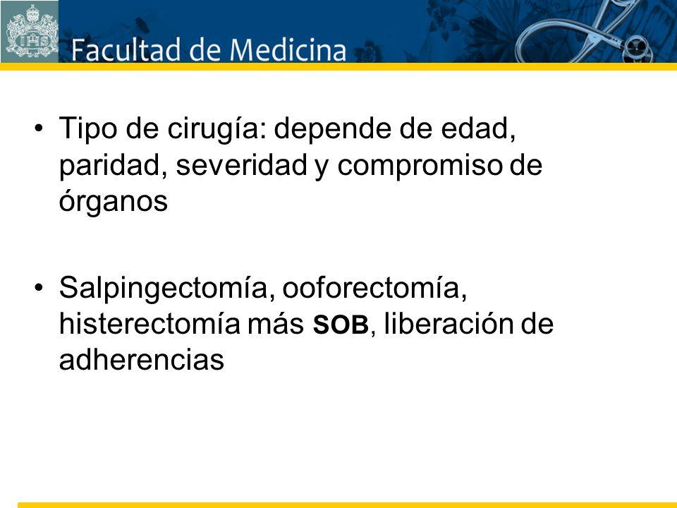Facultad de Medicina Carrera 7 No. 40-62 Hospital Universitario San Ignacio Bogotá COLOMBIA Tipo de cirugía: depende de edad, paridad, severidad y com
