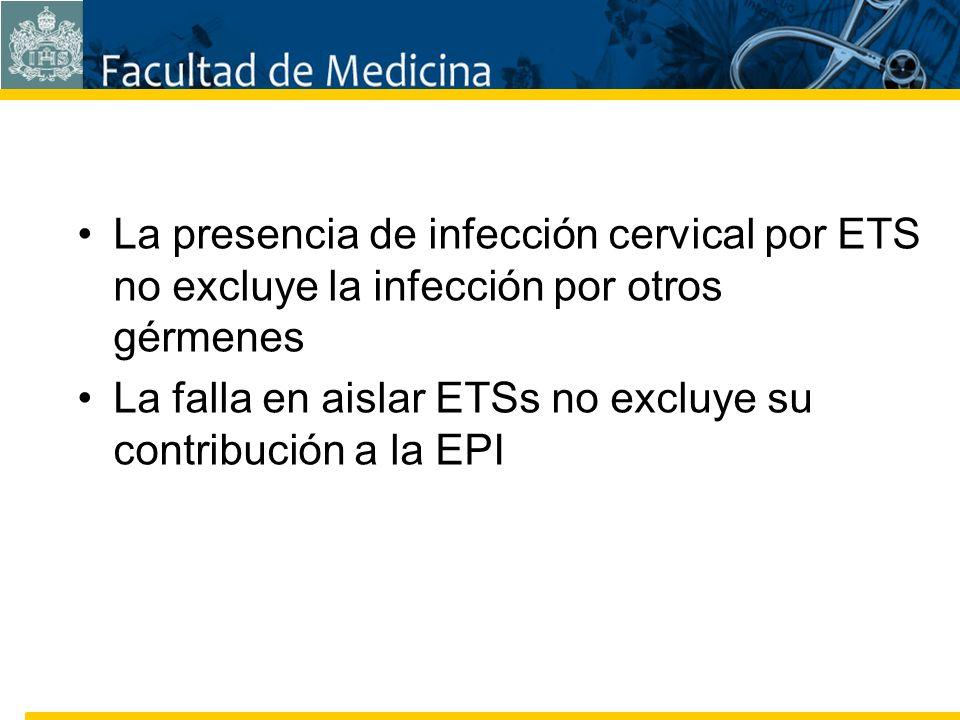 Facultad de Medicina Carrera 7 No. 40-62 Hospital Universitario San Ignacio Bogotá COLOMBIA La presencia de infección cervical por ETS no excluye la i