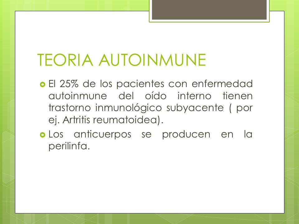 TEORIA AUTOINMUNE El 25% de los pacientes con enfermedad autoinmune del oído interno tienen trastorno inmunológico subyacente ( por ej. Artritis reuma