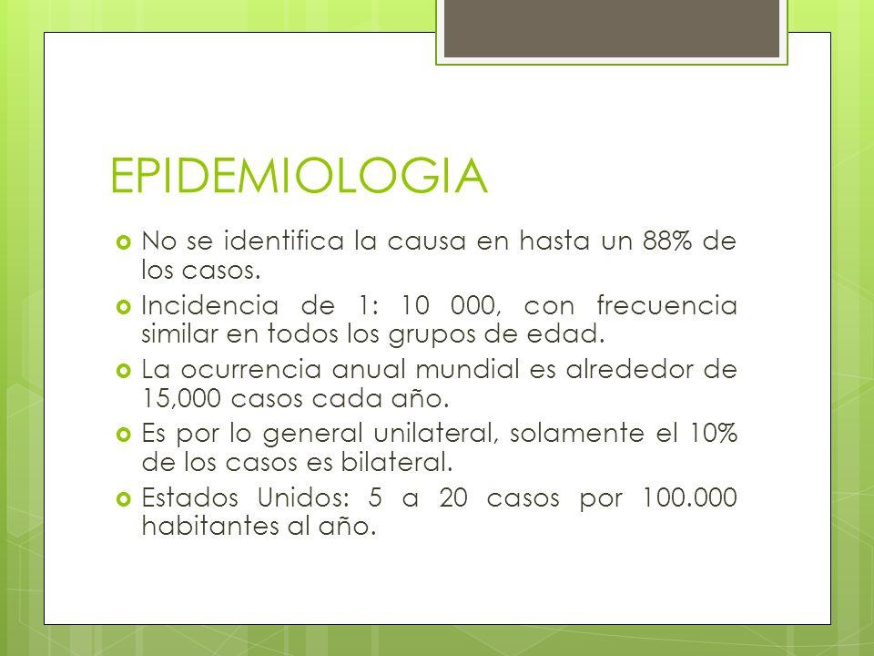 EPIDEMIOLOGIA No se identifica la causa en hasta un 88% de los casos. Incidencia de 1: 10 000, con frecuencia similar en todos los grupos de edad. La