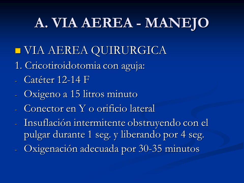 A. VIA AEREA - MANEJO VIA AEREA QUIRURGICA VIA AEREA QUIRURGICA 1. Cricotiroidotomia con aguja: - Catéter 12-14 F - Oxigeno a 15 litros minuto - Conec
