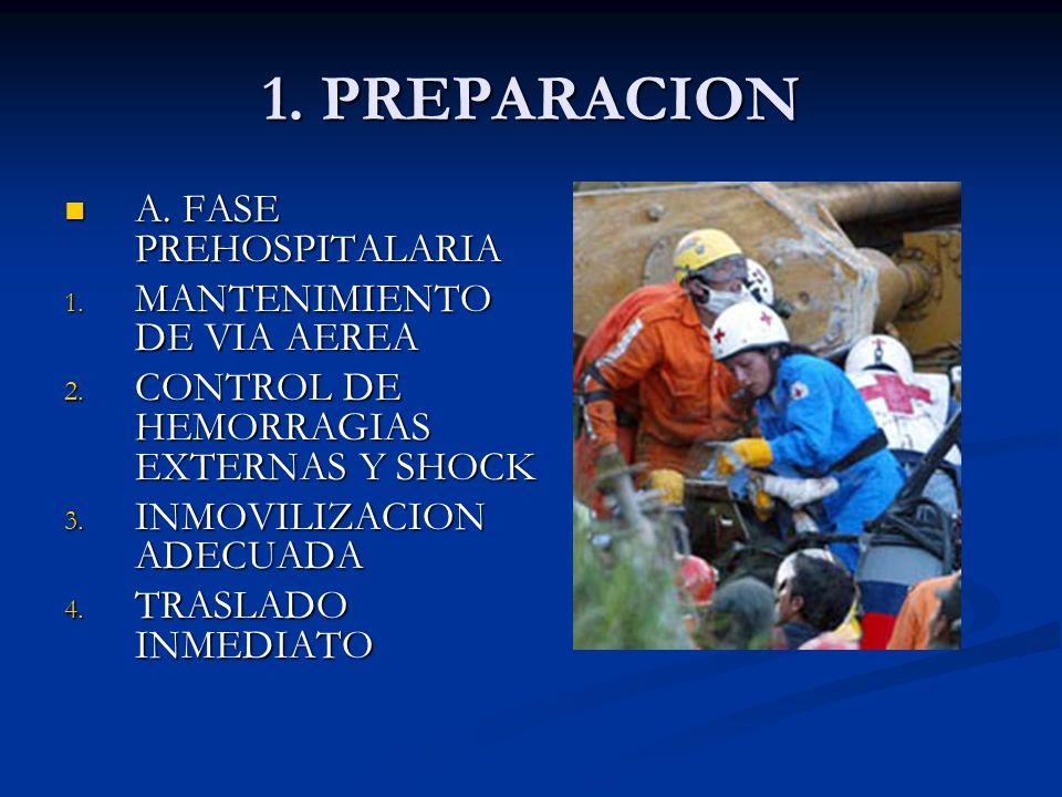 1. PREPARACION A. FASE PREHOSPITALARIA A. FASE PREHOSPITALARIA 1. MANTENIMIENTO DE VIA AEREA 2. CONTROL DE HEMORRAGIAS EXTERNAS Y SHOCK 3. INMOVILIZAC