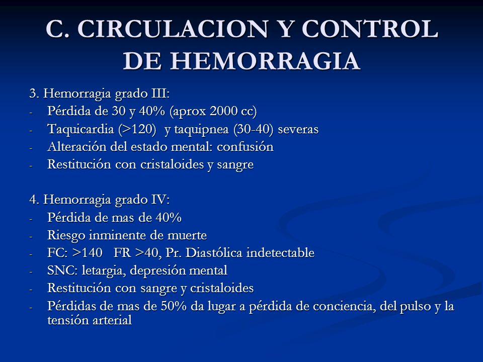 C. CIRCULACION Y CONTROL DE HEMORRAGIA 3. Hemorragia grado III: - Pérdida de 30 y 40% (aprox 2000 cc) - Taquicardia (>120) y taquipnea (30-40) severas