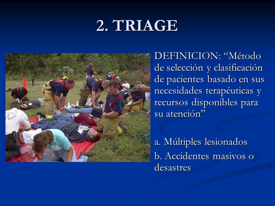 2. TRIAGE DEFINICION: Método de selección y clasificación de pacientes basado en sus necesidades terapéuticas y recursos disponibles para su atención