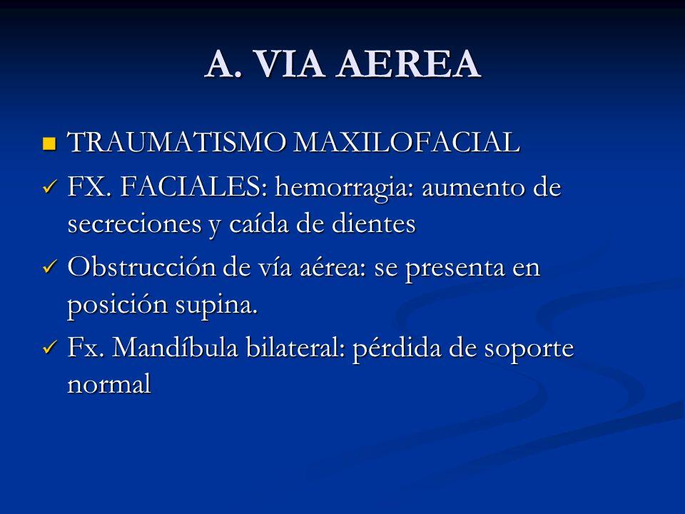 A. VIA AEREA TRAUMATISMO MAXILOFACIAL TRAUMATISMO MAXILOFACIAL FX. FACIALES: hemorragia: aumento de secreciones y caída de dientes FX. FACIALES: hemor