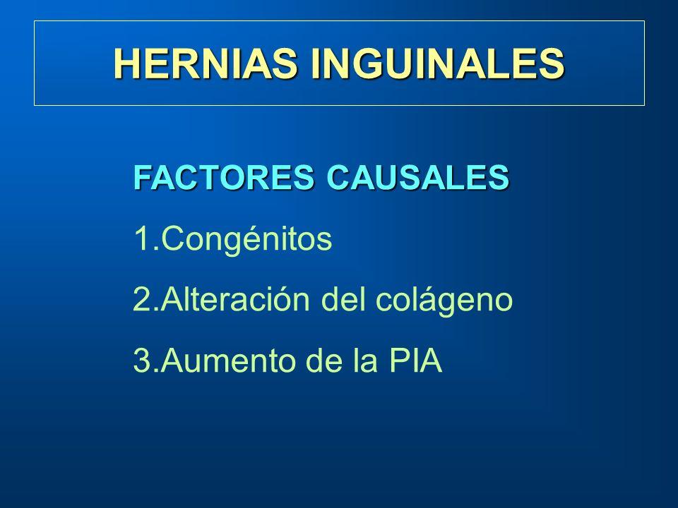 HERNIAS INGUINALES FACTORES CAUSALES 1.Congénitos 2.Alteración del colágeno 3.Aumento de la PIA