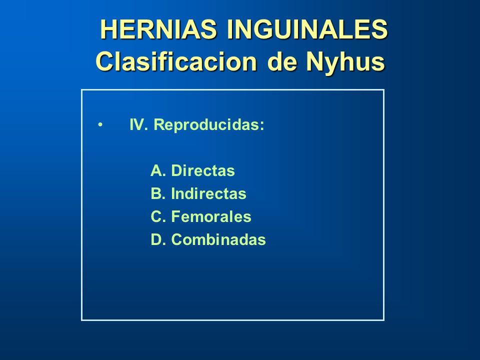 HERNIAS INGUINALES Clasificacion de Nyhus HERNIAS INGUINALES Clasificacion de Nyhus IV. Reproducidas: A. Directas B. Indirectas C. Femorales D. Combin