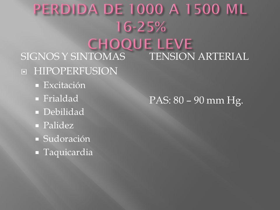 SIGNOS Y SINTOMAS HIPOPERFUSION Excitación Frialdad Debilidad Palidez Sudoración Taquicardia TENSION ARTERIAL PAS: 80 – 90 mm Hg.