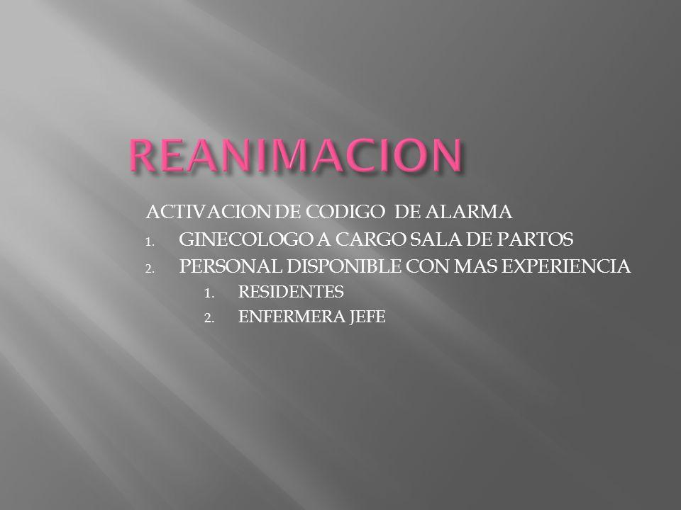 ACTIVACION DE CODIGO DE ALARMA 1. GINECOLOGO A CARGO SALA DE PARTOS 2. PERSONAL DISPONIBLE CON MAS EXPERIENCIA 1. RESIDENTES 2. ENFERMERA JEFE