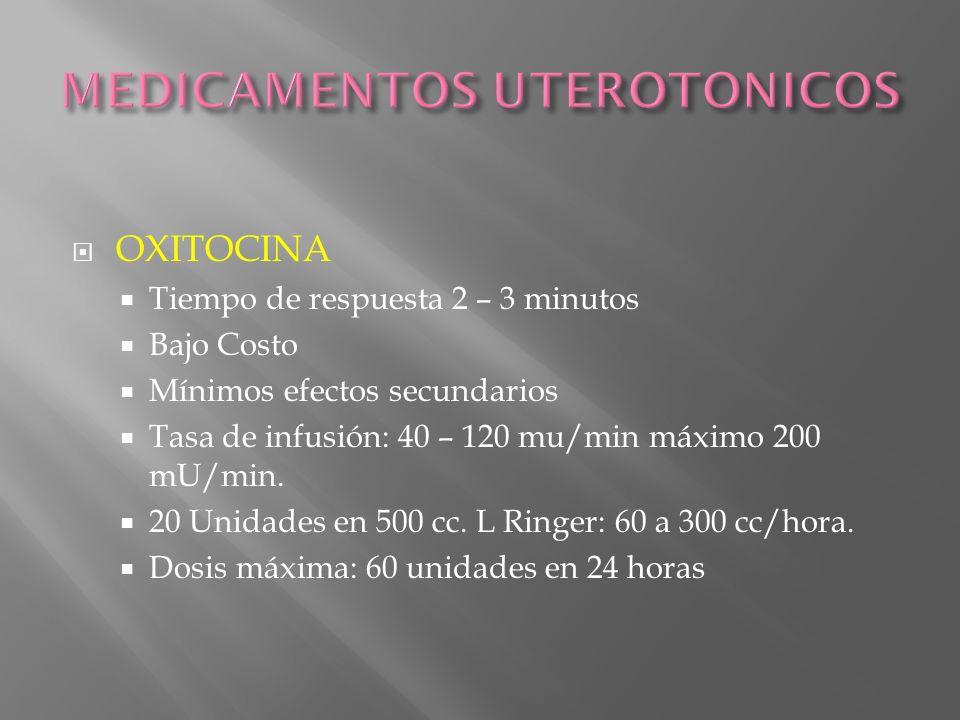 OXITOCINA Tiempo de respuesta 2 – 3 minutos Bajo Costo Mínimos efectos secundarios Tasa de infusión: 40 – 120 mu/min máximo 200 mU/min. 20 Unidades en
