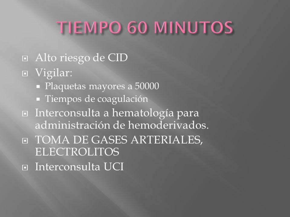Alto riesgo de CID Vigilar: Plaquetas mayores a 50000 Tiempos de coagulación Interconsulta a hematología para administración de hemoderivados. TOMA DE