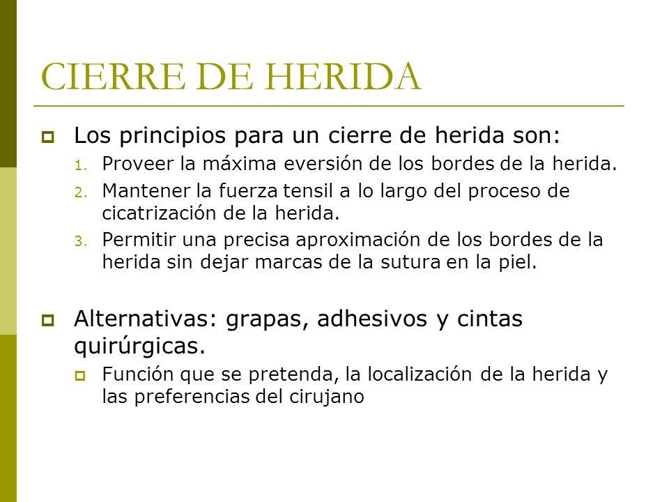 CIERRE DE HERIDA Los principios para un cierre de herida son: 1. Proveer la máxima eversión de los bordes de la herida. 2. Mantener la fuerza tensil a