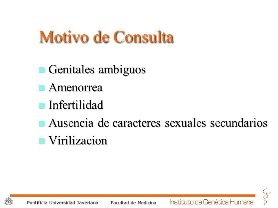 ® Motivo de Consulta n Genitales ambiguos n Amenorrea n Infertilidad n Ausencia de caracteres sexuales secundarios n Virilizacion