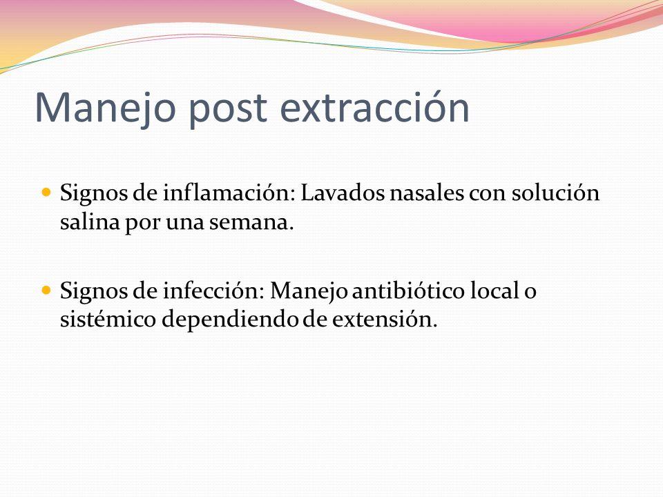 Manejo post extracción Signos de inflamación: Lavados nasales con solución salina por una semana. Signos de infección: Manejo antibiótico local o sist