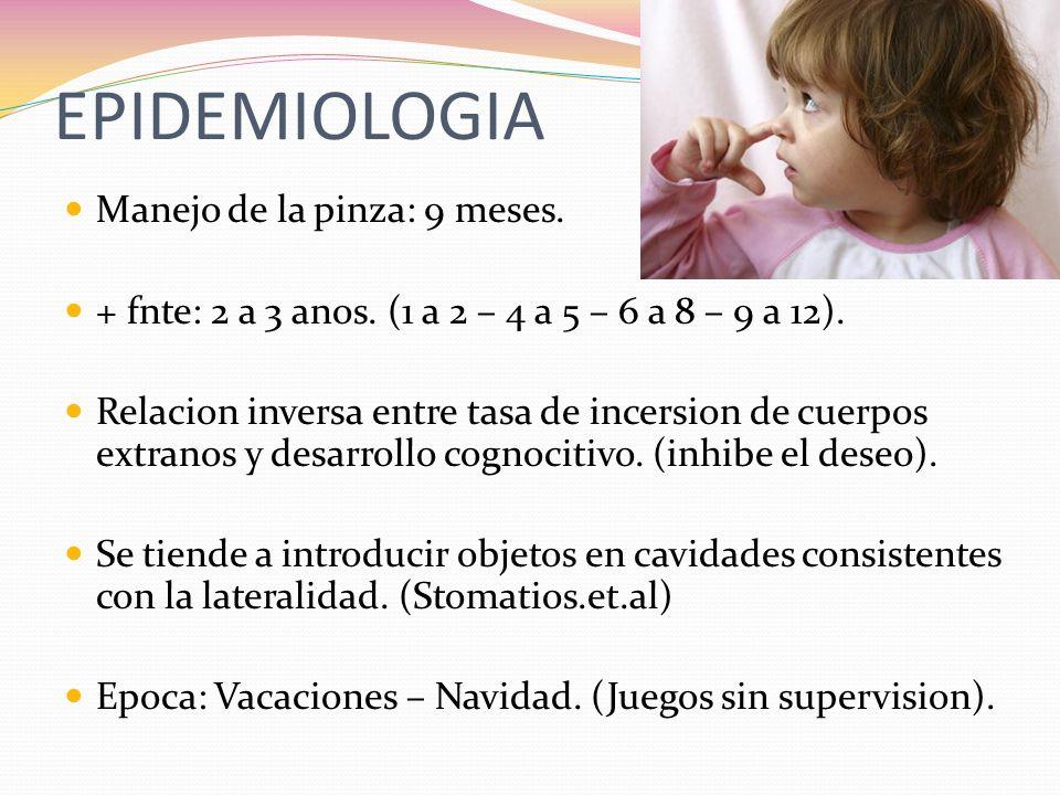 EPIDEMIOLOGIA Manejo de la pinza: 9 meses. + fnte: 2 a 3 anos. (1 a 2 – 4 a 5 – 6 a 8 – 9 a 12). Relacion inversa entre tasa de incersion de cuerpos e