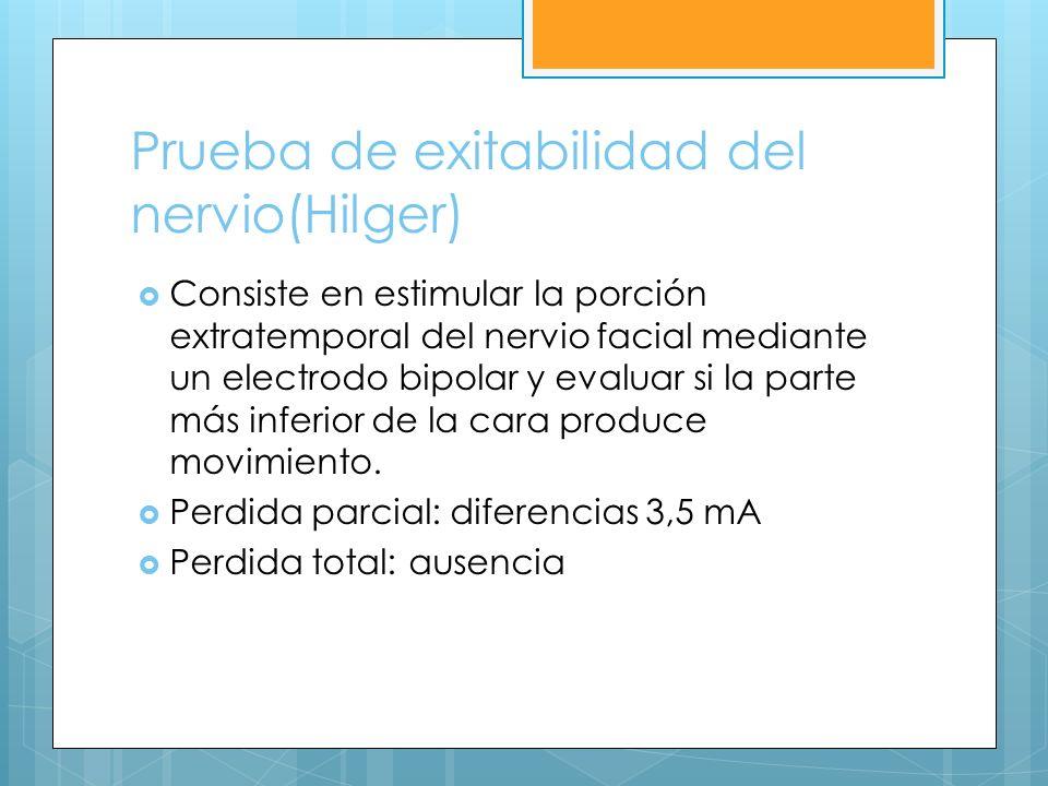 Prueba de exitabilidad del nervio(Hilger) Consiste en estimular la porción extratemporal del nervio facial mediante un electrodo bipolar y evaluar si