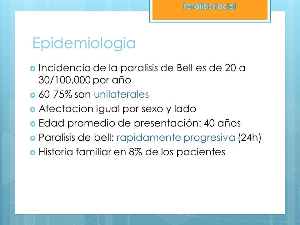Epidemiologia Incidencia de la paralisis de Bell es de 20 a 30/100,000 por año 60-75% son unilaterales Afectacion igual por sexo y lado Edad promedio