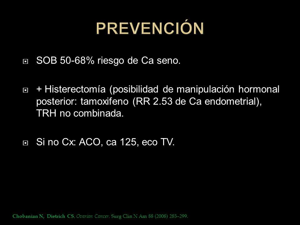SOB 50-68% riesgo de Ca seno. + Histerectomía (posibilidad de manipulación hormonal posterior: tamoxifeno (RR 2.53 de Ca endometrial), TRH no combinad