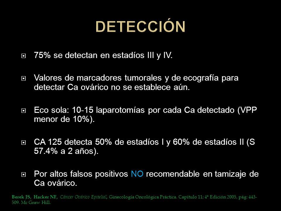 75% se detectan en estadíos III y IV. Valores de marcadores tumorales y de ecografía para detectar Ca ovárico no se establece aún. Eco sola: 10-15 lap