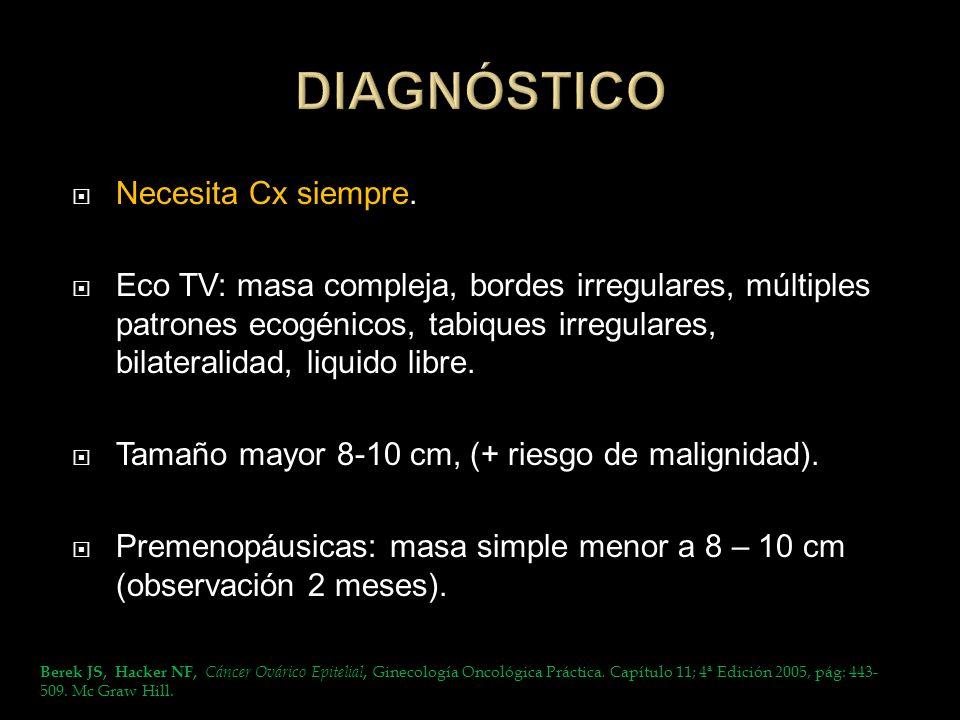 Necesita Cx siempre. Eco TV: masa compleja, bordes irregulares, múltiples patrones ecogénicos, tabiques irregulares, bilateralidad, liquido libre. Tam