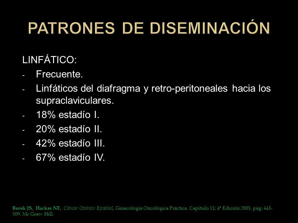 LINFÁTICO: - Frecuente. - Linfáticos del diafragma y retro-peritoneales hacia los supraclaviculares. - 18% estadío I. - 20% estadío II. - 42% estadío
