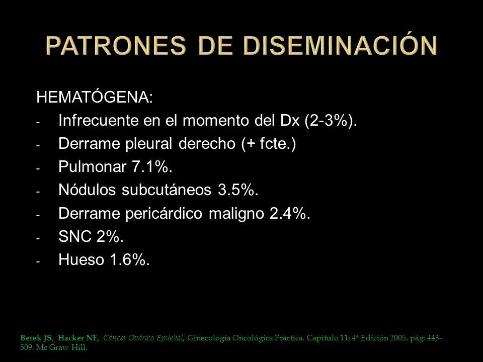 HEMATÓGENA: - Infrecuente en el momento del Dx (2-3%). - Derrame pleural derecho (+ fcte.) - Pulmonar 7.1%. - Nódulos subcutáneos 3.5%. - Derrame peri