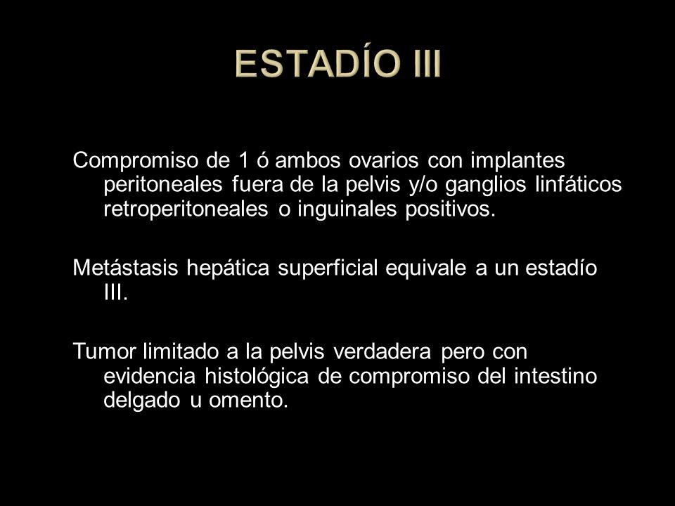 ESTADÍO III Compromiso de 1 ó ambos ovarios con implantes peritoneales fuera de la pelvis y/o ganglios linfáticos retroperitoneales o inguinales posit
