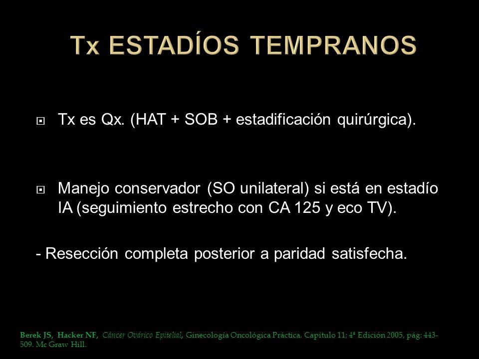 Tx es Qx. (HAT + SOB + estadificación quirúrgica). Manejo conservador (SO unilateral) si está en estadío IA (seguimiento estrecho con CA 125 y eco TV)