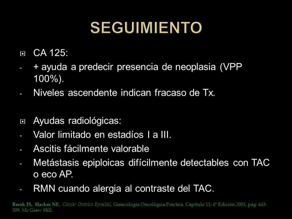 CA 125: - + ayuda a predecir presencia de neoplasia (VPP 100%). - Niveles ascendente indican fracaso de Tx. Ayudas radiológicas: - Valor limitado en e