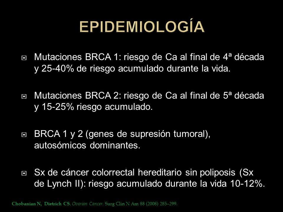 Mutaciones BRCA 1: riesgo de Ca al final de 4ª década y 25-40% de riesgo acumulado durante la vida. Mutaciones BRCA 2: riesgo de Ca al final de 5ª déc