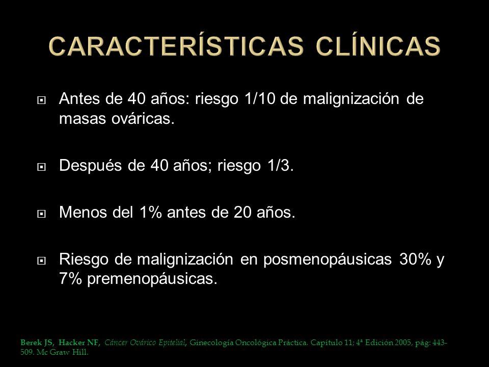 Antes de 40 años: riesgo 1/10 de malignización de masas ováricas. Después de 40 años; riesgo 1/3. Menos del 1% antes de 20 años. Riesgo de malignizaci