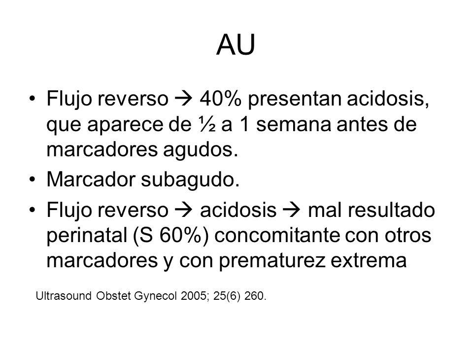 AU Flujo reverso 40% presentan acidosis, que aparece de ½ a 1 semana antes de marcadores agudos. Marcador subagudo. Flujo reverso acidosis mal resulta