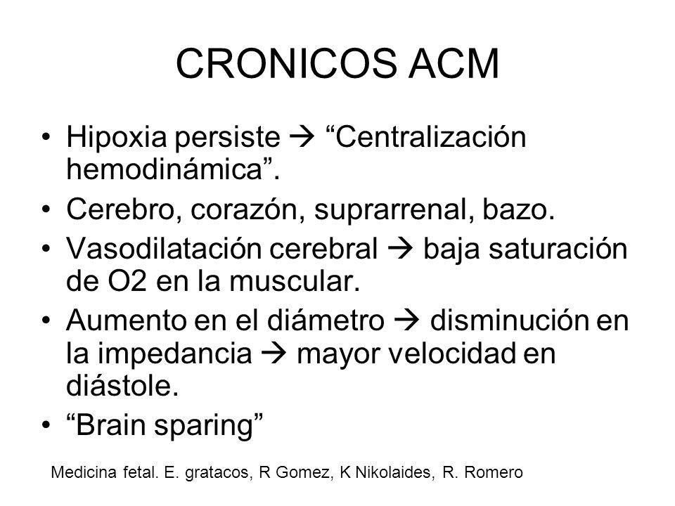 CRONICOS ACM Hipoxia persiste Centralización hemodinámica. Cerebro, corazón, suprarrenal, bazo. Vasodilatación cerebral baja saturación de O2 en la mu