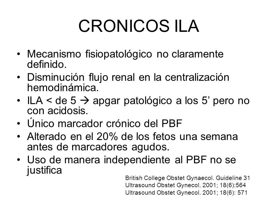 CRONICOS ILA Mecanismo fisiopatológico no claramente definido. Disminución flujo renal en la centralización hemodinámica. ILA < de 5 apgar patológico