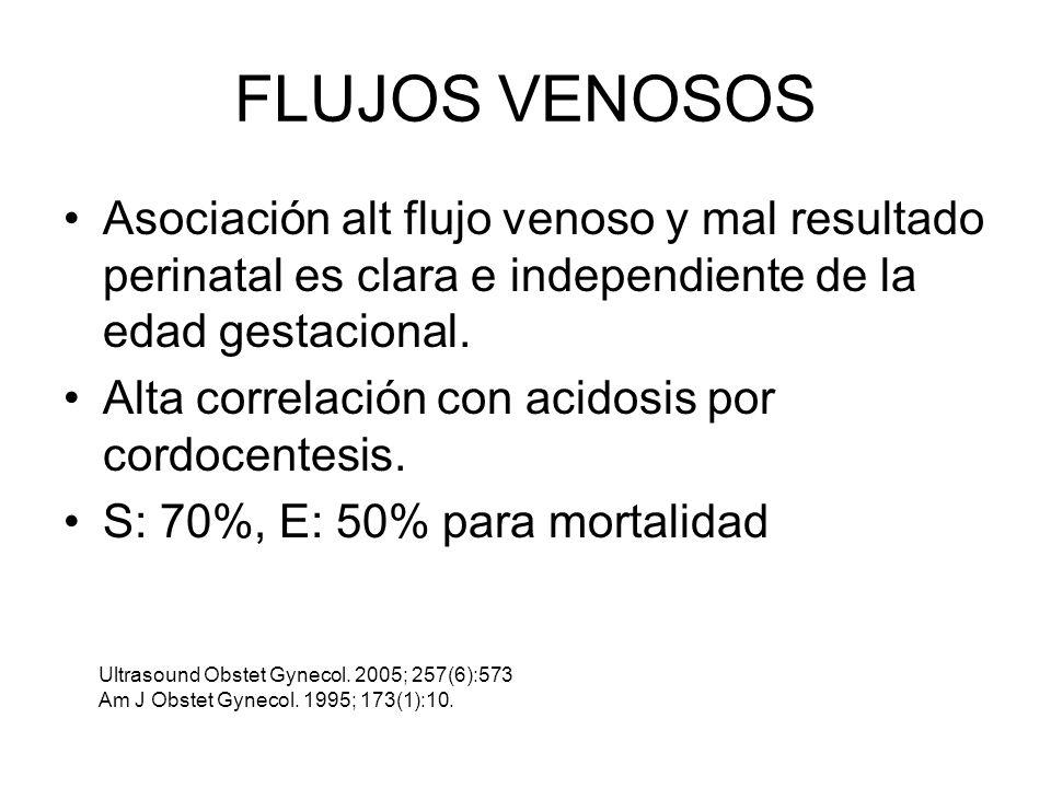FLUJOS VENOSOS Asociación alt flujo venoso y mal resultado perinatal es clara e independiente de la edad gestacional. Alta correlación con acidosis po
