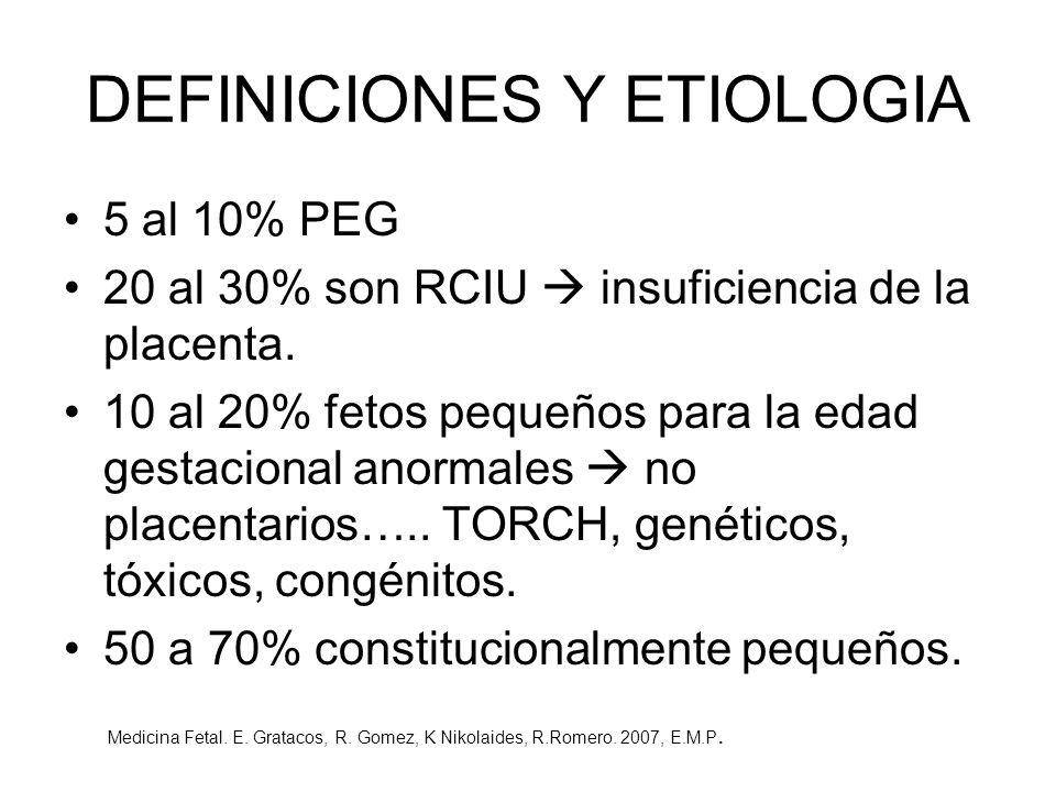 DEFINICIONES Y ETIOLOGIA 5 al 10% PEG 20 al 30% son RCIU insuficiencia de la placenta. 10 al 20% fetos pequeños para la edad gestacional anormales no