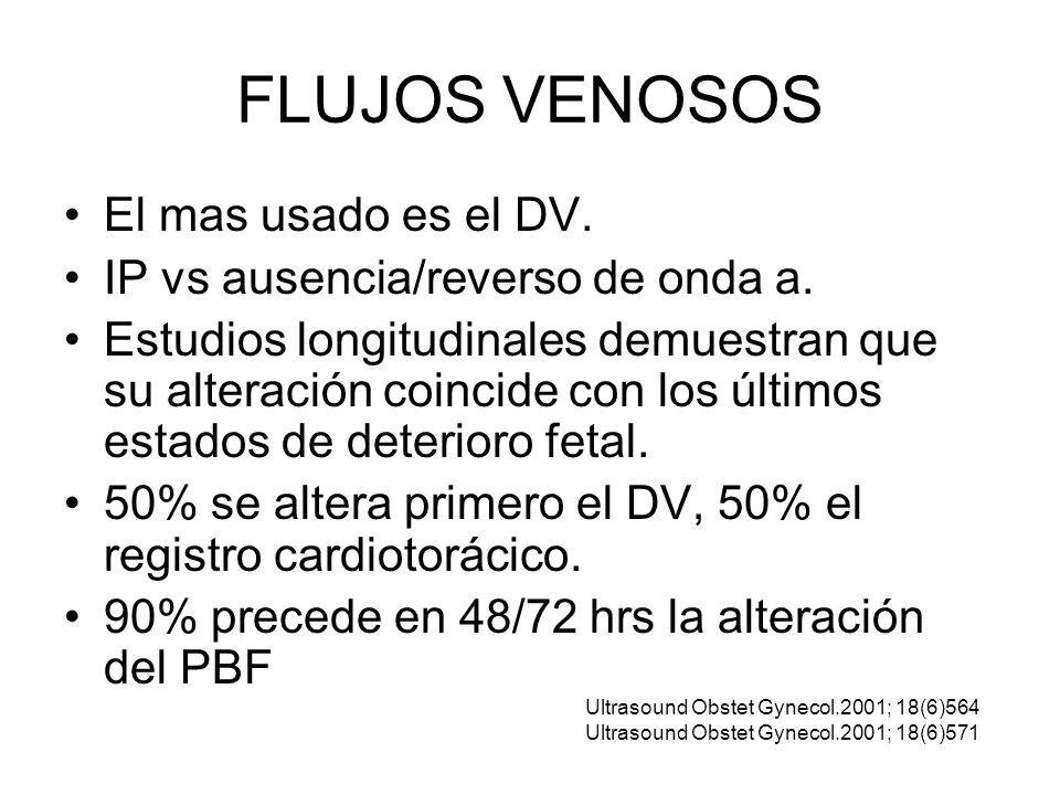 FLUJOS VENOSOS El mas usado es el DV. IP vs ausencia/reverso de onda a. Estudios longitudinales demuestran que su alteración coincide con los últimos