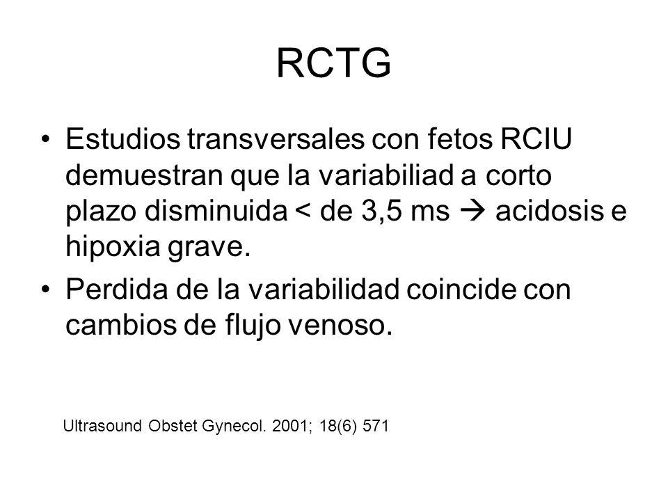 RCTG Estudios transversales con fetos RCIU demuestran que la variabiliad a corto plazo disminuida < de 3,5 ms acidosis e hipoxia grave. Perdida de la